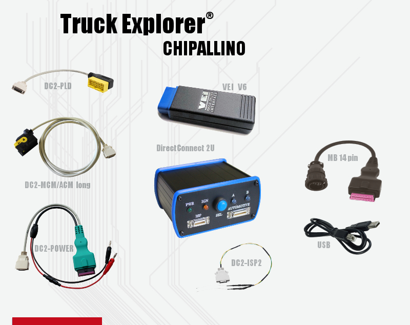 Truck Explorer Chipallino Pack